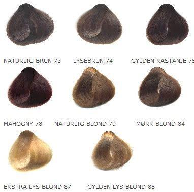 Drop hårfarven og malingen